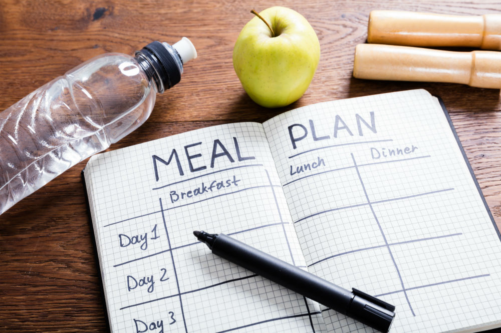 Meal Plan for Muscle Gains